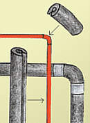 how to insulate water pipes for heating efficiency